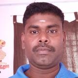 Raj from Madgaon | Man | 32 years old | Gemini