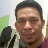 Rahman from Balikpapan | Man | 43 years old | Libra