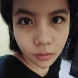 Putrimanje from Medan | Woman | 24 years old | Pisces