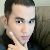 Rafly from Jakarta   Man   29 years old   Leo