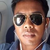 Jaan from Moranha | Man | 22 years old | Aquarius