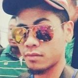 Fikri from Kampar | Man | 27 years old | Taurus