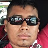 Chawuin from Houston | Man | 31 years old | Capricorn