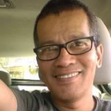 Latino from California City | Man | 51 years old | Gemini