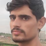 Sonu from Sonipat   Man   25 years old   Capricorn