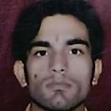 Nishant from Murwara   Man   30 years old   Gemini