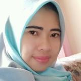 Sheilamona from Malang | Woman | 45 years old | Gemini