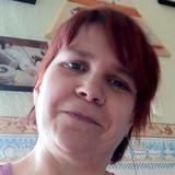 Katze from Brandenburg an der Havel | Woman | 44 years old | Cancer