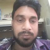 Sonu from Kota | Man | 27 years old | Scorpio
