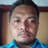 Muhammadkhobpb from Jombang | Man | 42 years old | Pisces