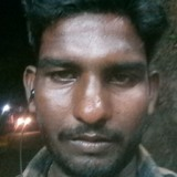 Ajay from Pithapuram | Man | 25 years old | Pisces