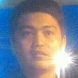 Ody from Padang | Man | 31 years old | Leo