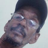 Jahnuel8K from Port Louis | Man | 50 years old | Taurus
