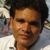 Pushpendrasharma from Chhatarpur | Man | 33 years old | Aries