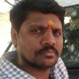 Rachu from Yadgir | Man | 32 years old | Gemini