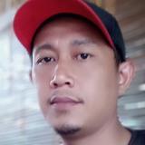 Yuda from Curug | Man | 30 years old | Scorpio