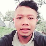 Ragil from Cianjur | Man | 26 years old | Virgo