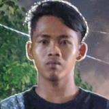 Sahrul from Kediri | Man | 20 years old | Aries