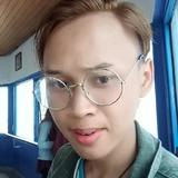 Risky from Bandung | Man | 19 years old | Sagittarius