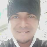 Rizalmuhammaxa from Jayapura | Man | 32 years old | Taurus