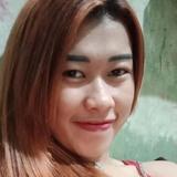 Puspitawatily2 from Jakarta Pusat | Woman | 24 years old | Aquarius