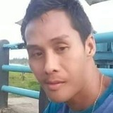 Joysino from Palangkaraya | Man | 28 years old | Capricorn