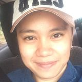 March from Subang Jaya | Woman | 28 years old | Pisces