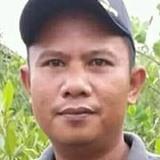 Yudi from Kediri | Man | 36 years old | Sagittarius