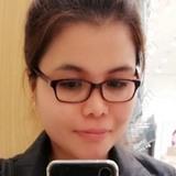 Nika from Ras Al Khaimah | Woman | 29 years old | Sagittarius