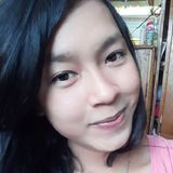 Fitry from Bekasi | Woman | 24 years old | Pisces