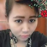 Kranii from Jakarta Pusat   Woman   26 years old   Gemini