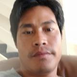 Hanyaw6C8 from Logan City | Man | 24 years old | Cancer