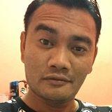 Aj from Seremban | Man | 35 years old | Aries