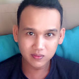 Julian from Batam | Man | 28 years old | Cancer