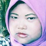 Puri from Kediri | Woman | 26 years old | Scorpio