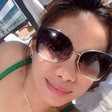Lyn from Abu Dhabi | Woman | 34 years old | Scorpio