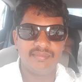Gangadharareddy from Kolar | Man | 31 years old | Gemini