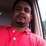 Narendra from Dadri | Man | 37 years old | Libra