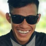 Faizaldumai2Pw from Dumai | Man | 25 years old | Aquarius