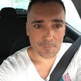 Ricky from Sevilla | Man | 50 years old | Gemini