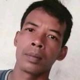 Anto from Kediri | Man | 39 years old | Gemini