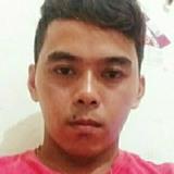 Narzt from Cikarang | Man | 26 years old | Capricorn