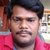 Sandip from Chandrapur | Man | 27 years old | Virgo
