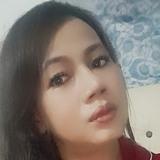 Julianataliaty from Pontianak   Woman   41 years old   Taurus