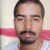Golu from Ghazipur | Man | 25 years old | Aries
