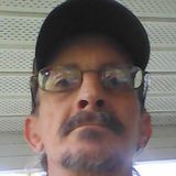 Gordonbrown from Hillman   Man   55 years old   Aquarius