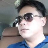 Abay from Lahat | Man | 33 years old | Pisces
