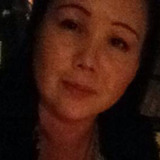 Serenade from Pasadena | Woman | 47 years old | Sagittarius