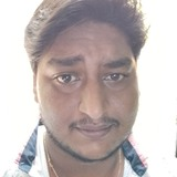 Saivishwesh from Secunderabad   Man   25 years old   Pisces
