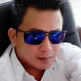 Jojonloossz from Tanjungpinang | Man | 40 years old | Pisces